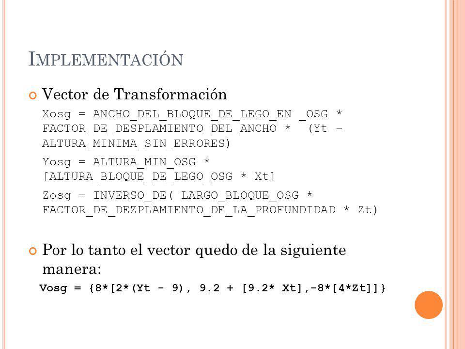 Vosg = {8*[2*(Yt - 9), 9.2 + [9.2* Xt],-8*[4*Zt]]}